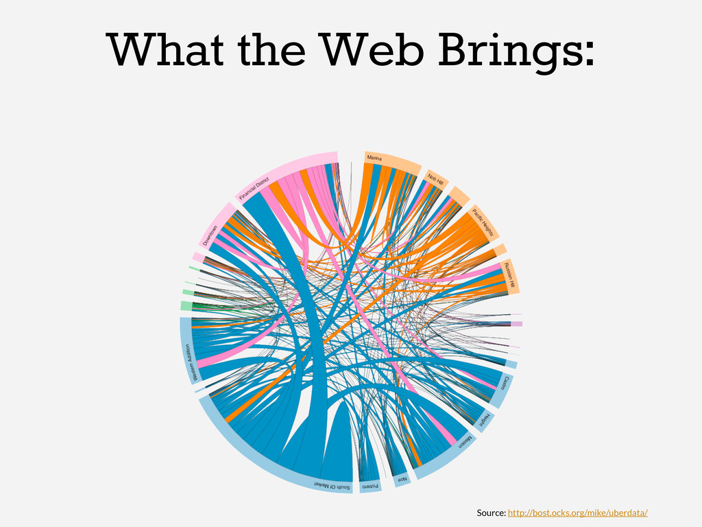 What the Web Brings: Source: http://bost.ocks.o...