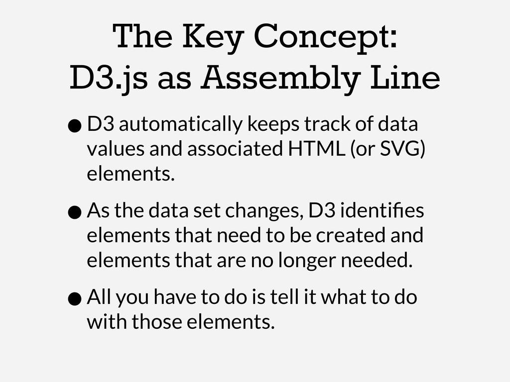 The Key Concept: D3.js as Assembly Line •D3 aut...