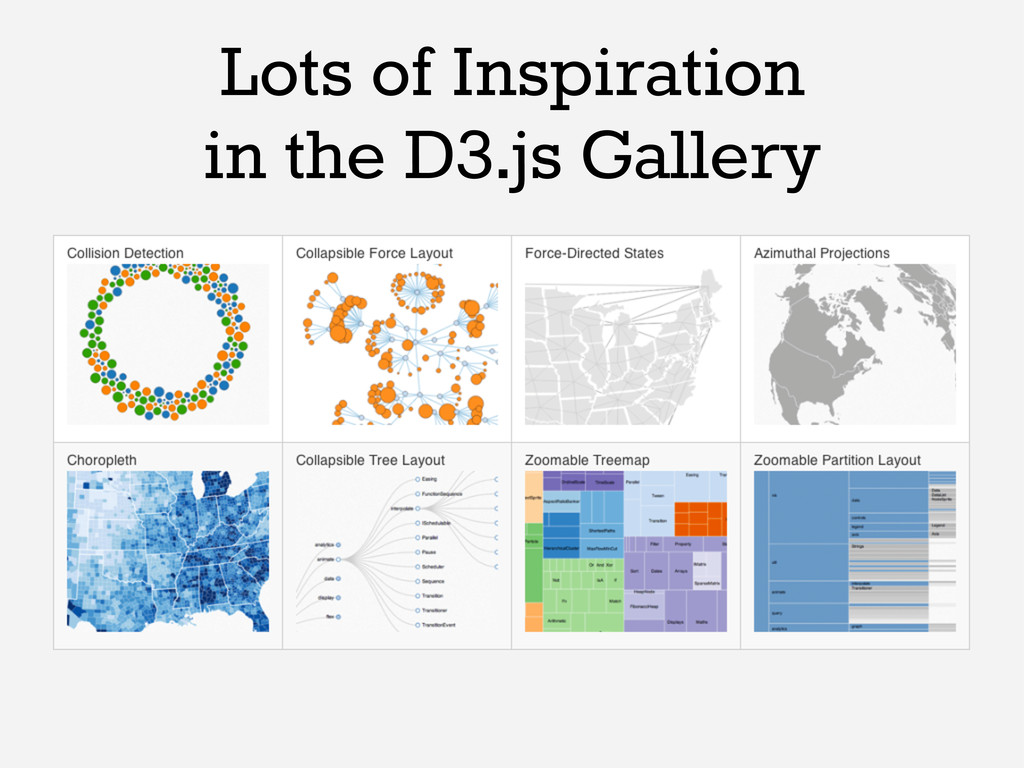 Lots of Inspiration in the D3.js Gallery
