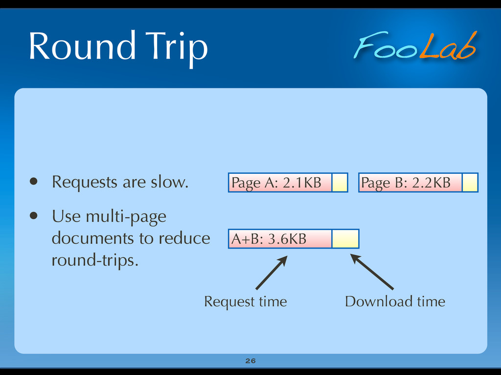 FooLab Round Trip 26 • Requests are slow. • Use...