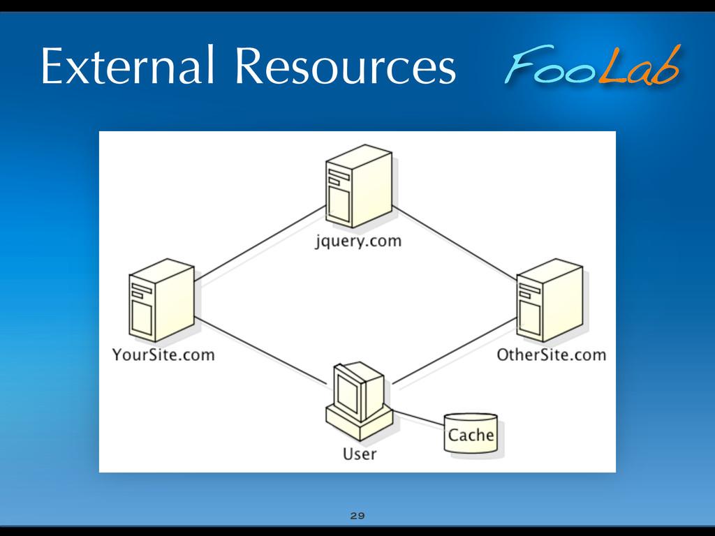 FooLab External Resources 29
