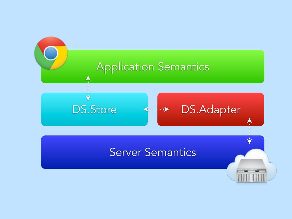 DS.Store Application Semantics Server Semantics...