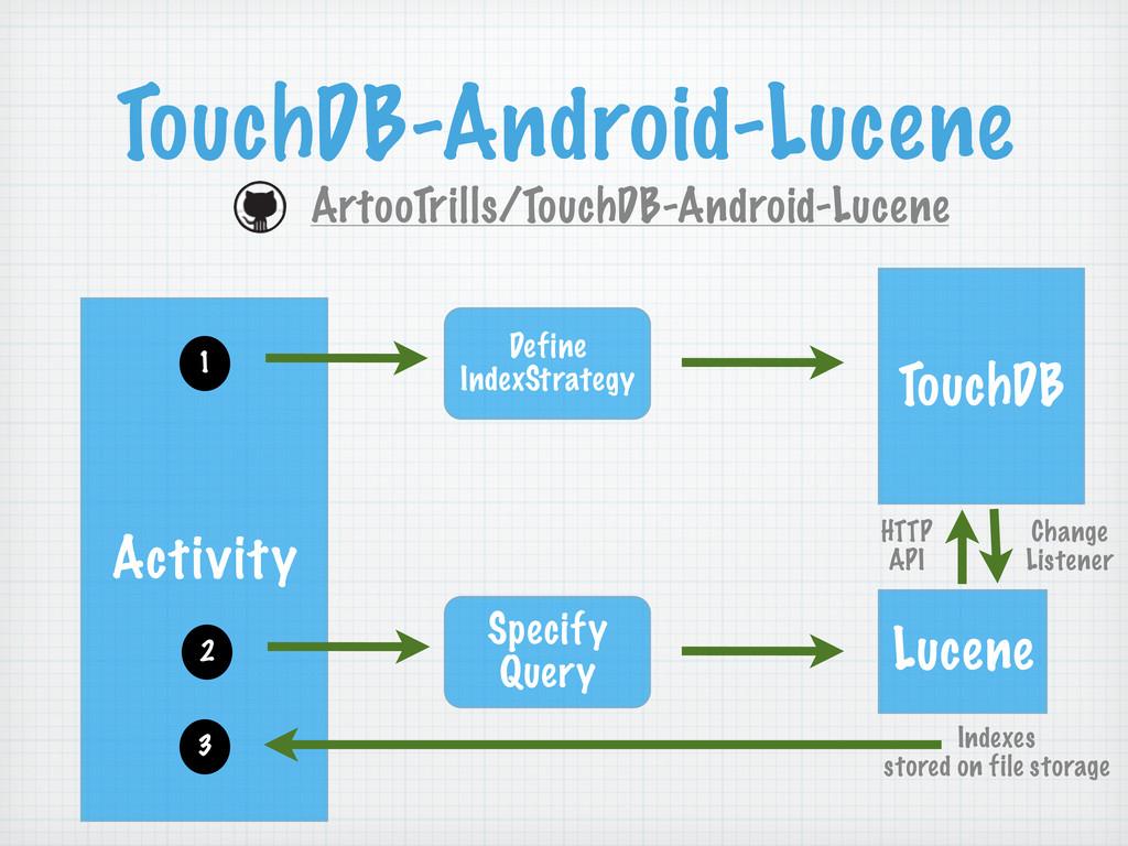TouchDB-Android-Lucene ArtooTrills/TouchDB-Andr...