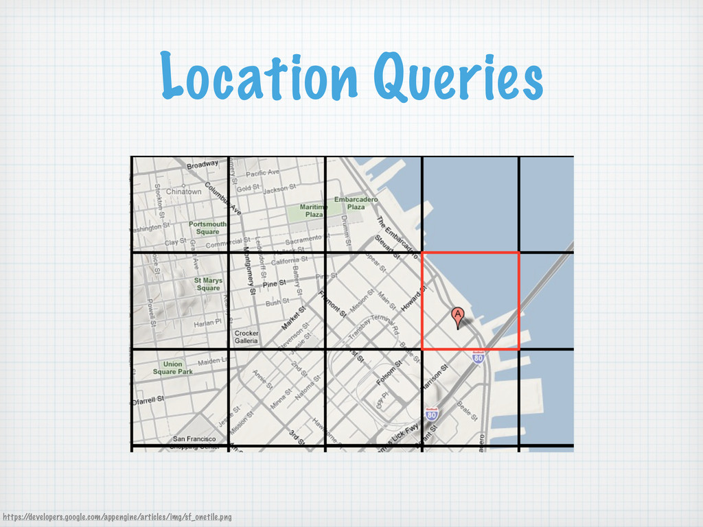 Location Queries https:/ /developers.google.com...