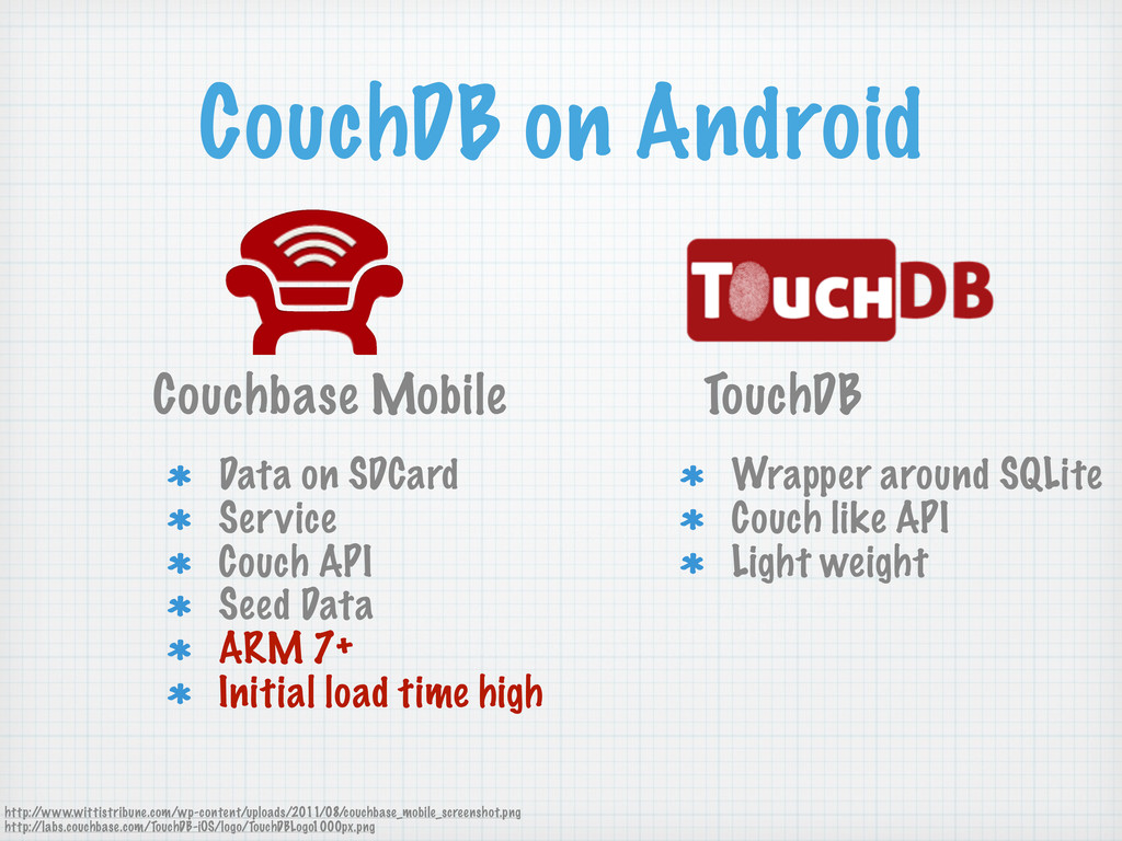CouchDB on Android Couchbase Mobile Data on SDC...