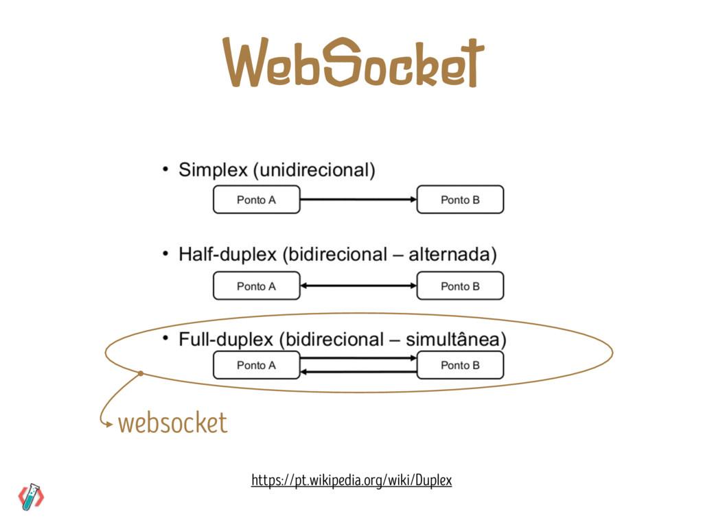 https://pt.wikipedia.org/wiki/Duplex websocket ...