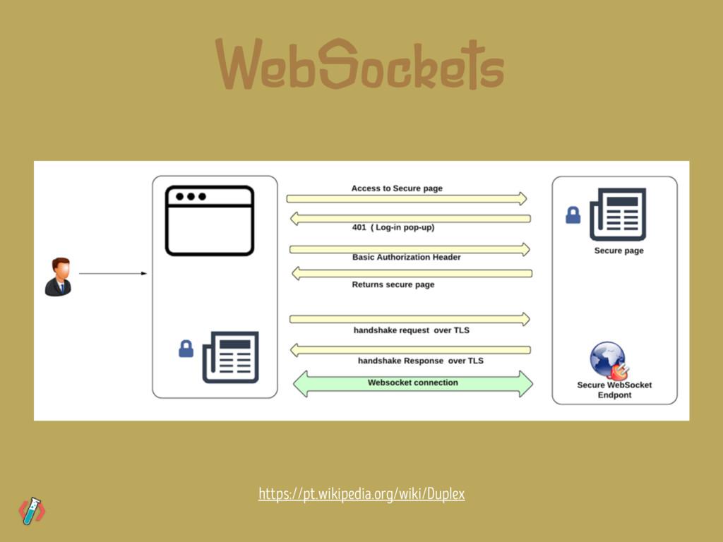 https://pt.wikipedia.org/wiki/Duplex WebSockets