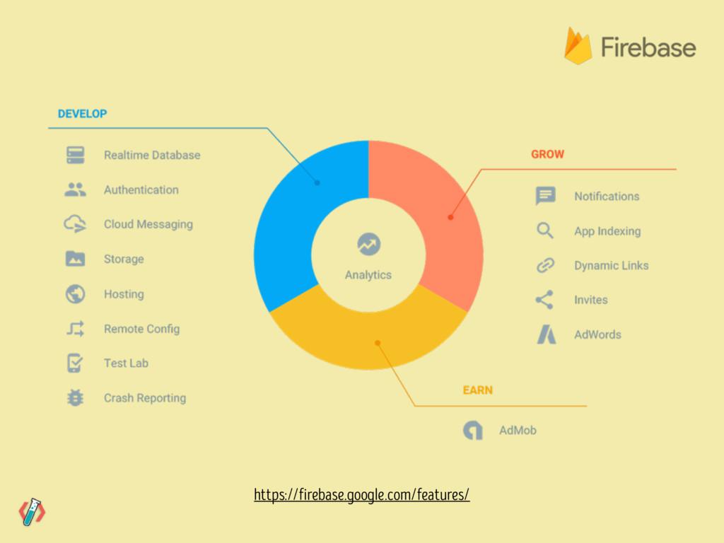 https://firebase.google.com/features/