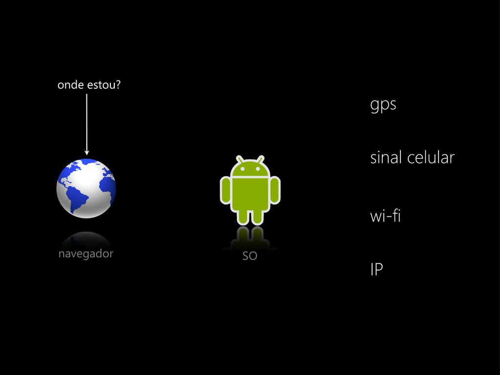 onde estou? navegador gps sinal celular wi-fi I...
