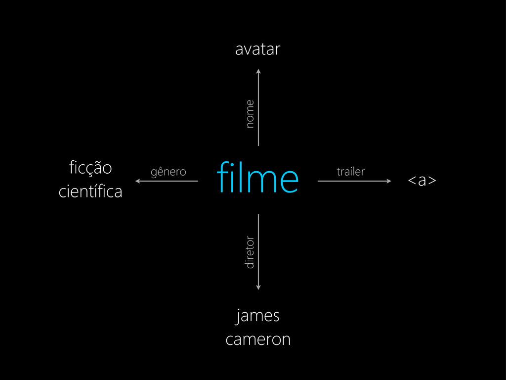 filme avatar ficção científica james cameron <a...