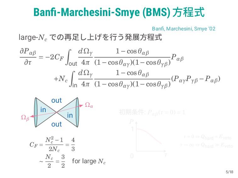 Banfi-Marchesini-Smye (BMS)ํఔࣜ Banfi, Marchesini,...