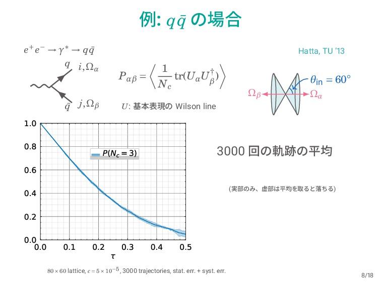 ྫ: q ¯ q ͷ߹ Hatta, TU '13 e+e− → γ∗ → q ¯ q q ...