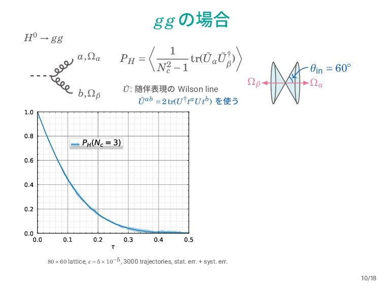 gg ͷ߹ H0 → gg a,Ωα b,Ωβ PH = ⟨ 1 N2 c −1 tr( ˜...