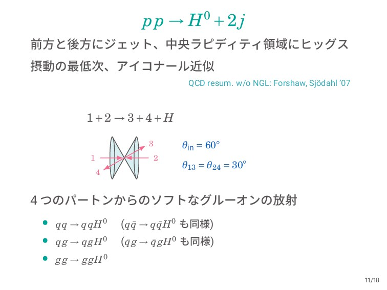 pp → H0 +2j લํͱޙํʹδΣοτɺதԝϥϐσΟςΟྖҬʹώοάε ઁಈͷ࠷ɺΞ...