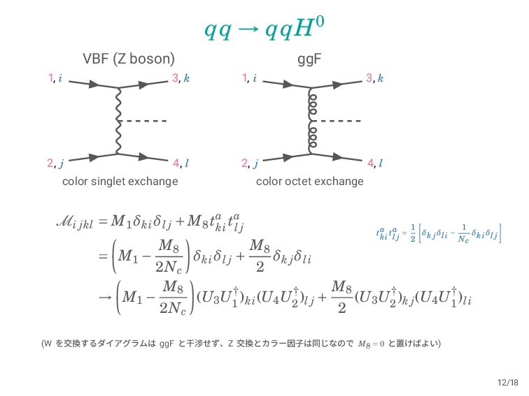 qq → qqH0 VBF (Z boson) color singlet exchange ...