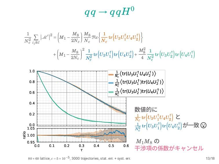 qq → qqH0 1 N2 c ∑ i jkl M′ 2 = ( M1 − M8 2Nc )...