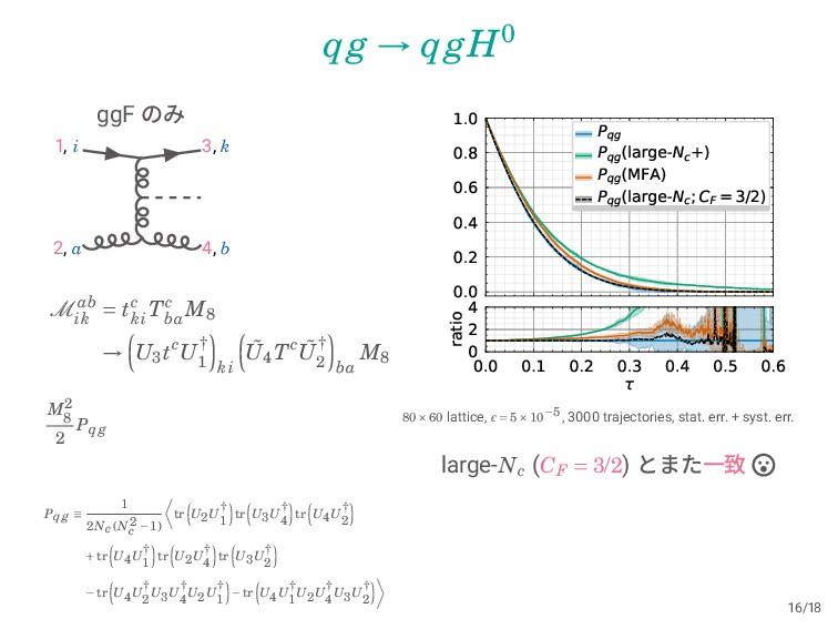 qg → qgH0 ggF ͷΈ 1, i 2, a 3, k 4, b M ab ik = ...