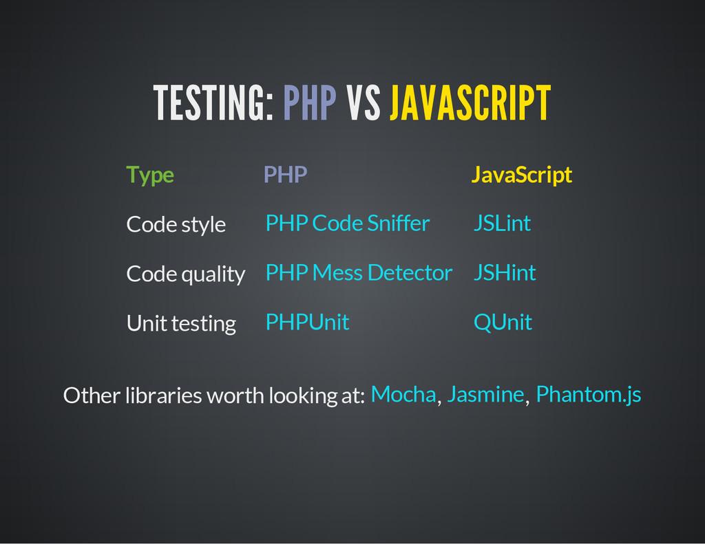 TESTING: PHP VS JAVASCRIPT Type PHP JavaScript ...