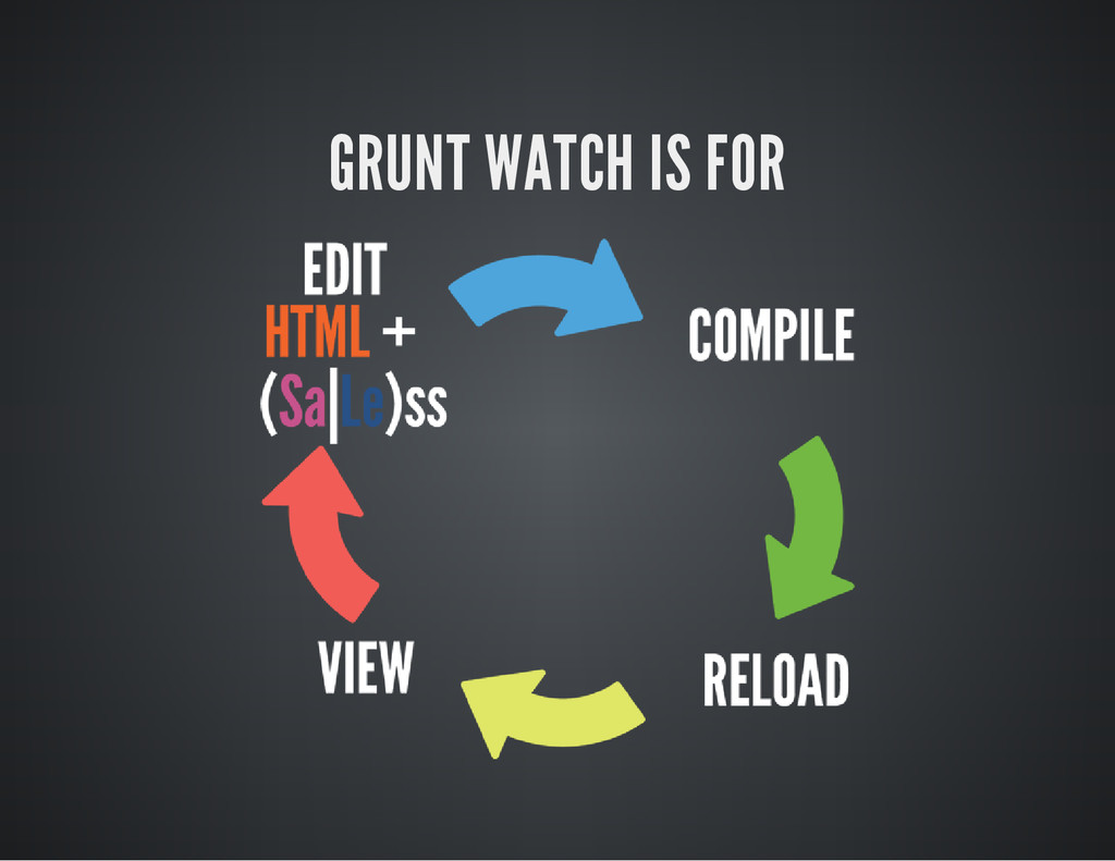 GRUNT WATCH IS FOR