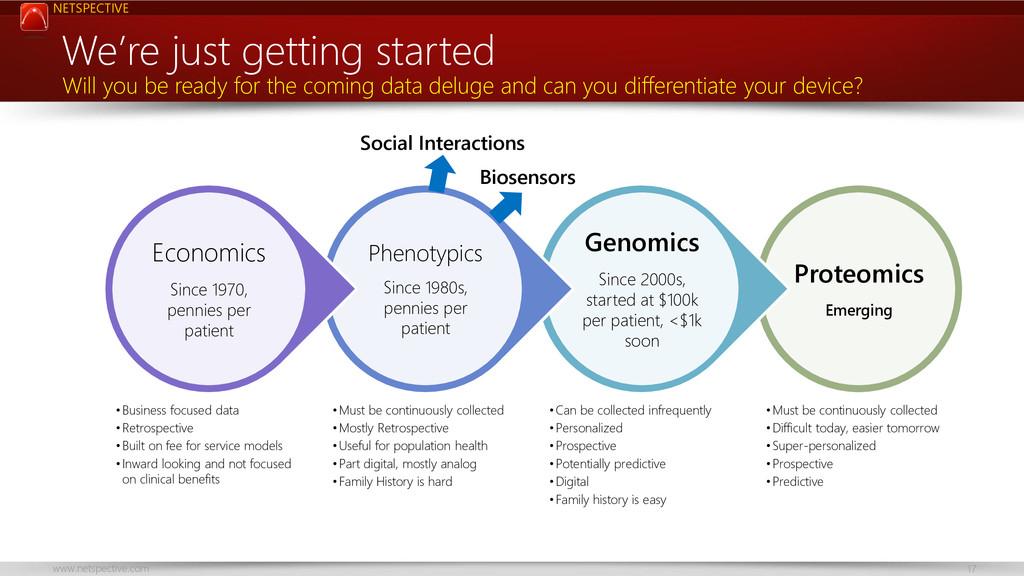 NETSPECTIVE www.netspective.com 17 We're just g...