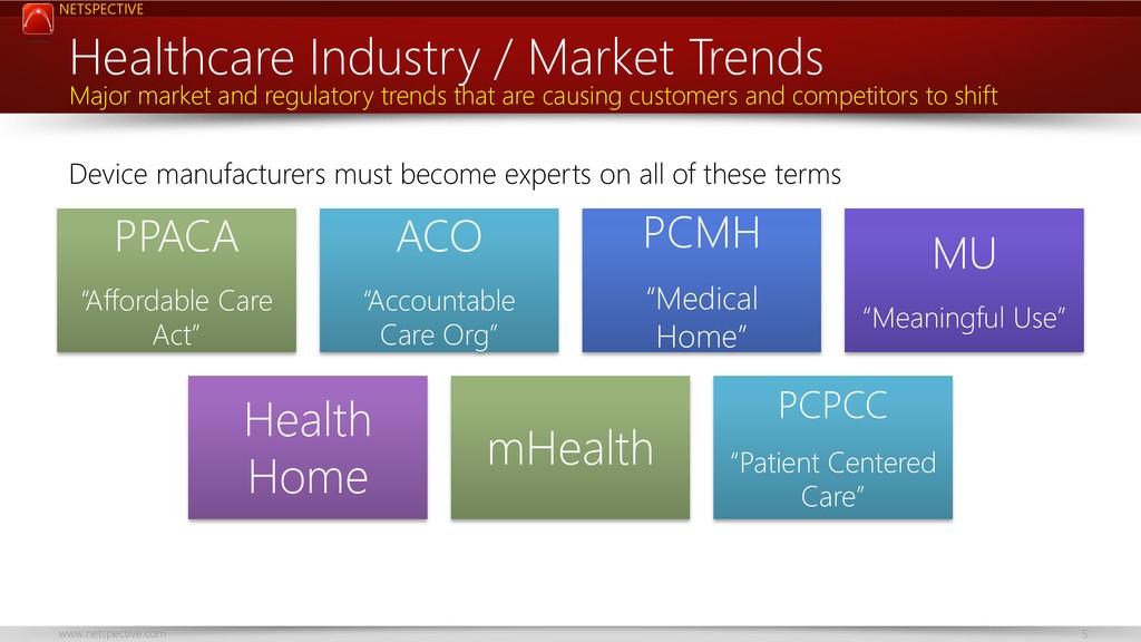 NETSPECTIVE www.netspective.com 5 Healthcare In...