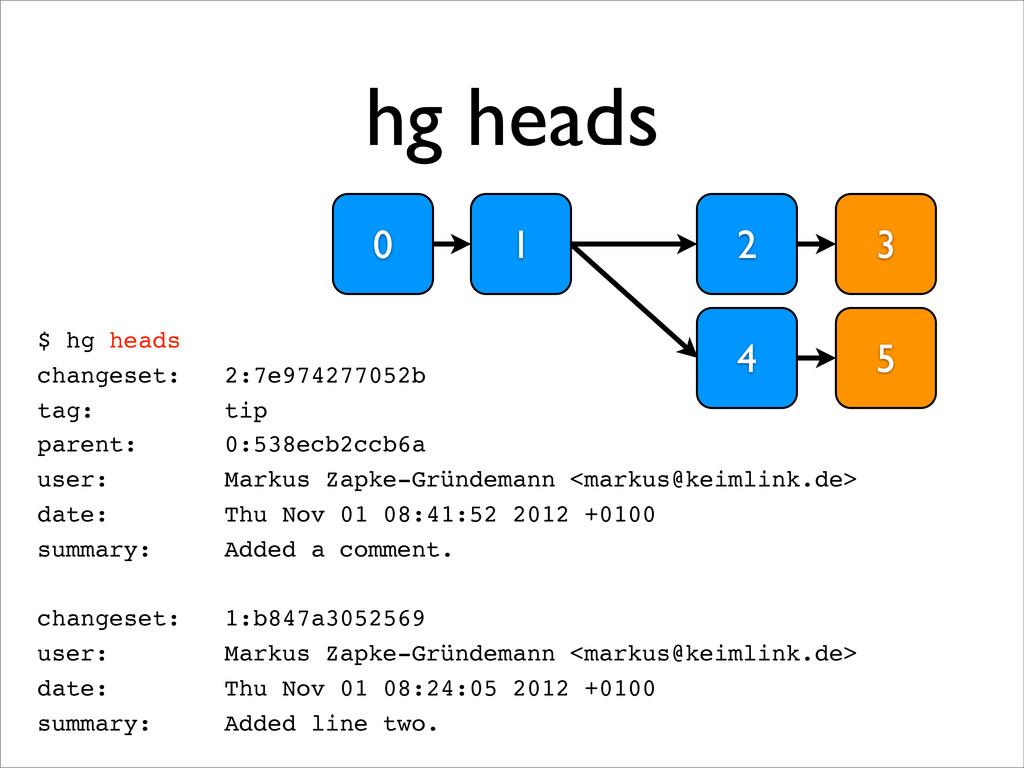 $ hg heads changeset: 2:7e974277052b tag: tip p...