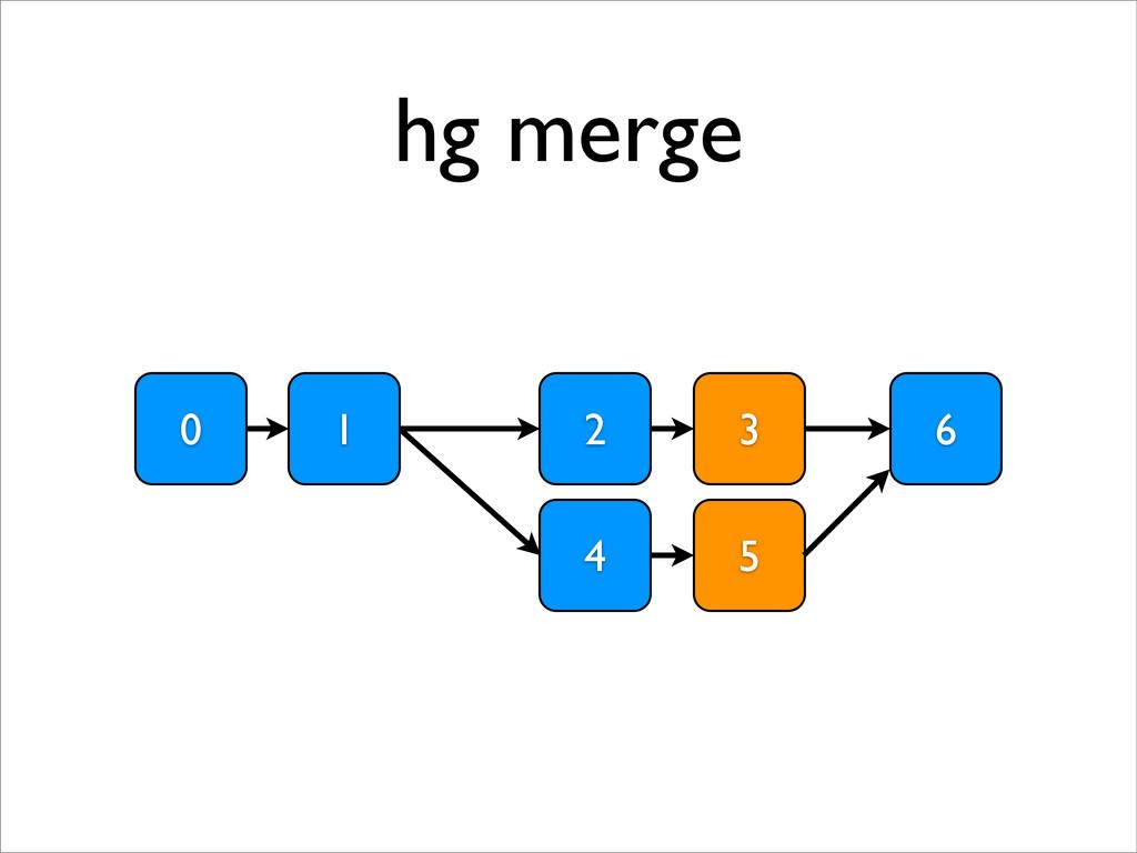 hg merge 0 1 2 4 3 5 6