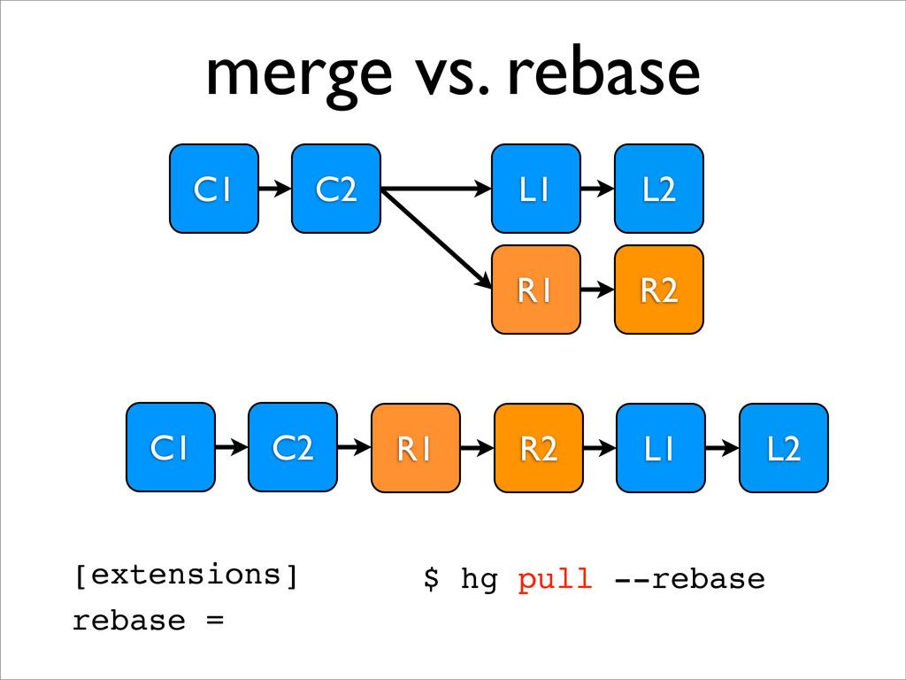 merge vs. rebase [extensions] rebase = $ hg pul...