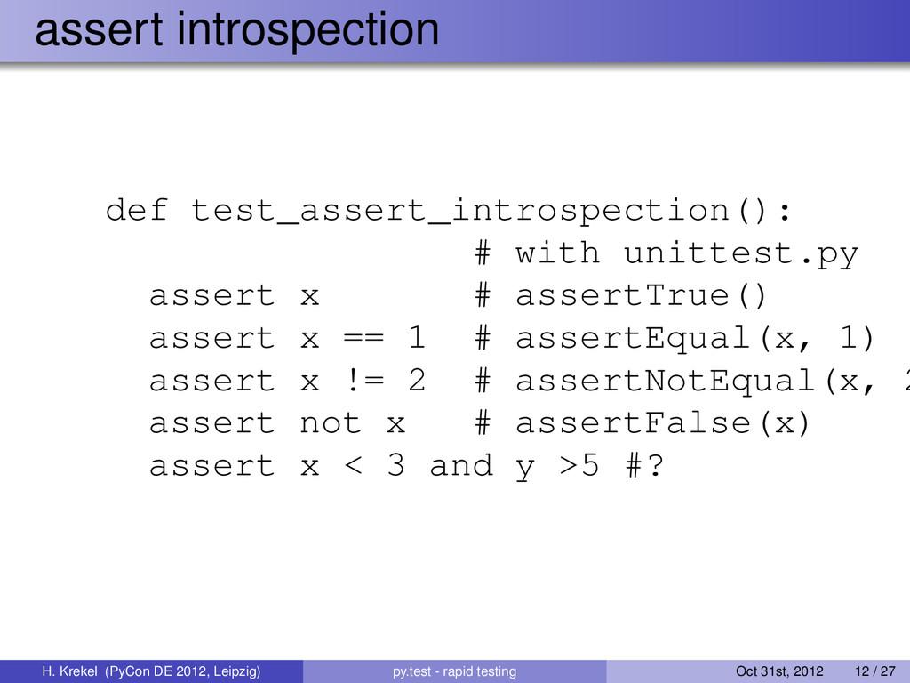 assert introspection def test_assert_introspect...