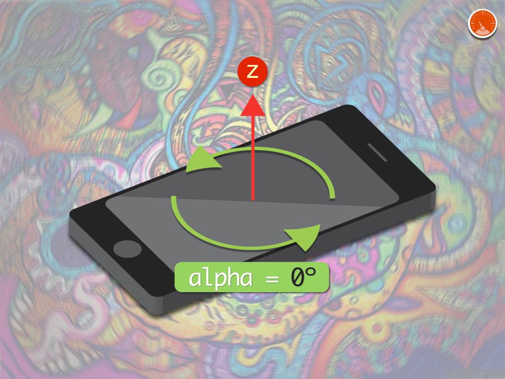 z alpha = 0º