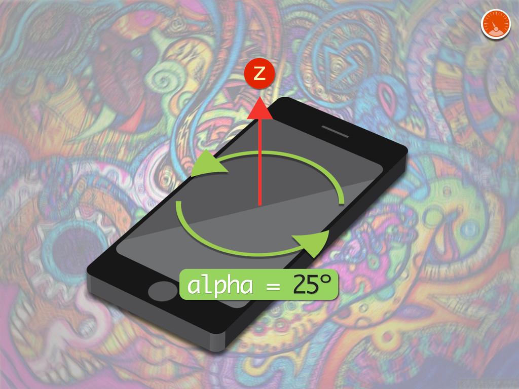z alpha = 25º