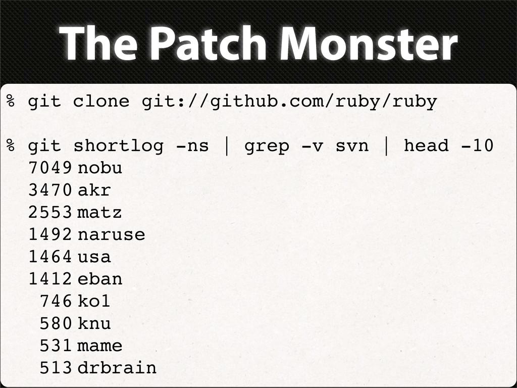 The Patch Monster % git clone git://github.com/...