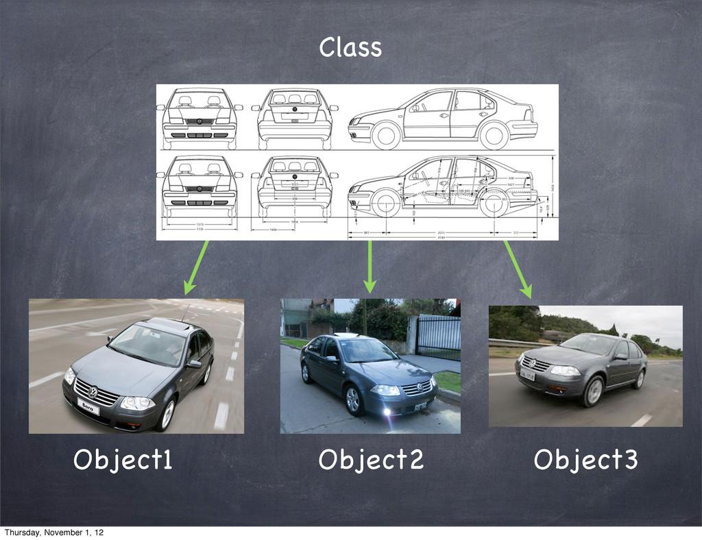 Class Object1 Object2 Object3 Thursday, Novembe...