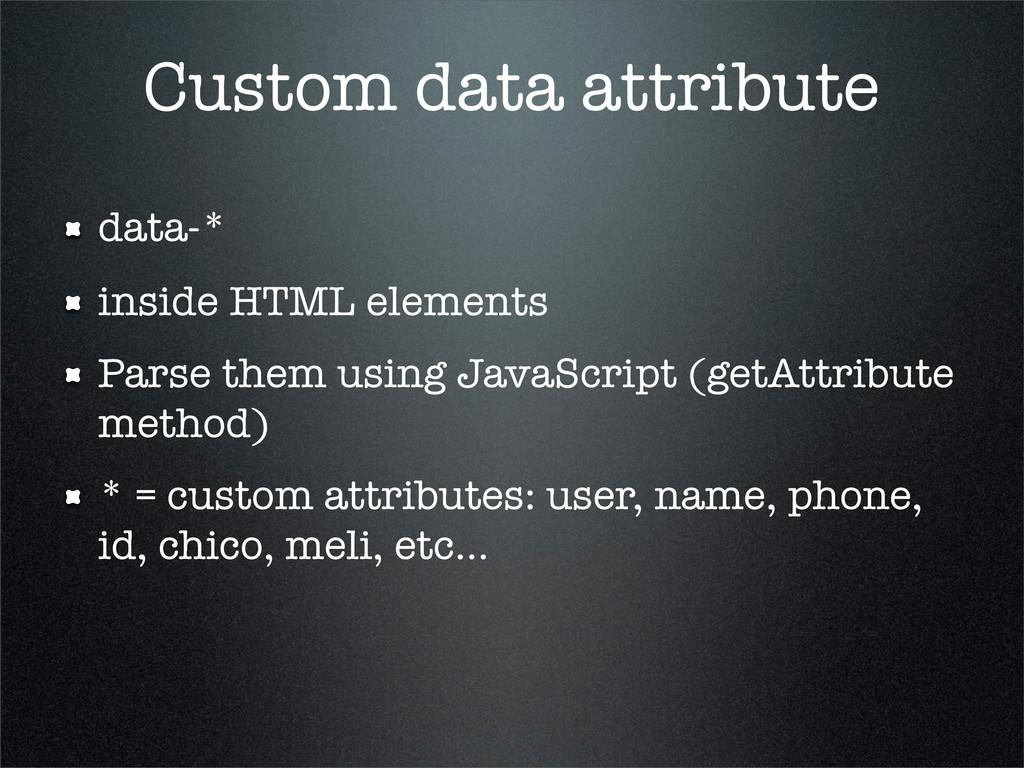 Custom data attribute data-* inside HTML elemen...