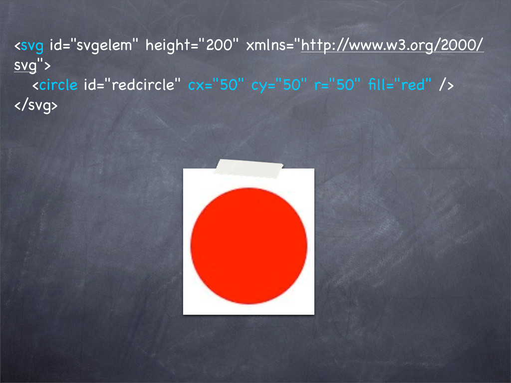 "<svg id=""svgelem"" height=""200"" xmlns=""http:/ /w..."