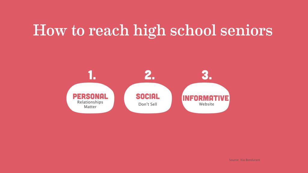 Personal Social Informative Relationships Matte...