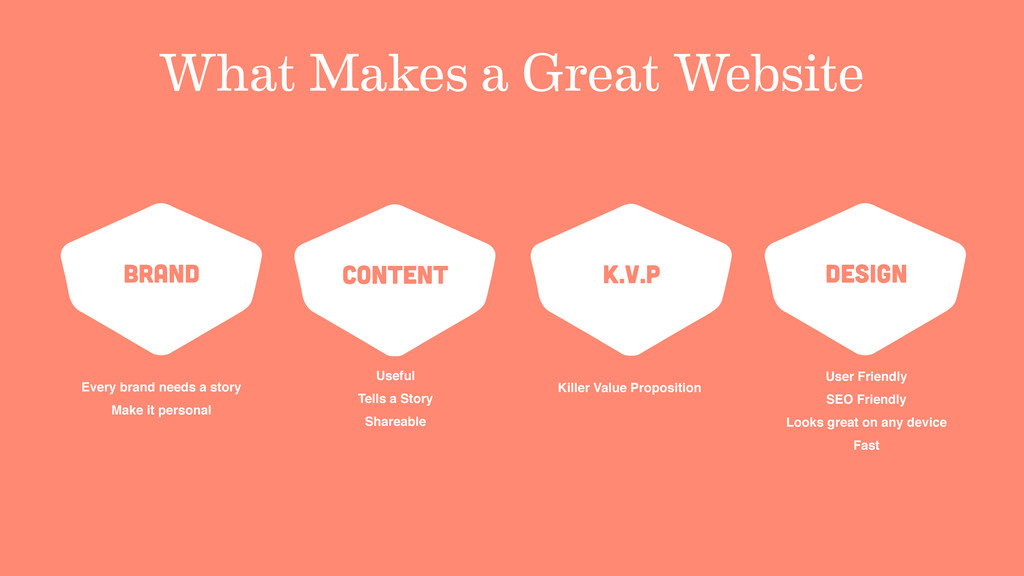 What Makes a Great Website Brand Content K.V.P ...