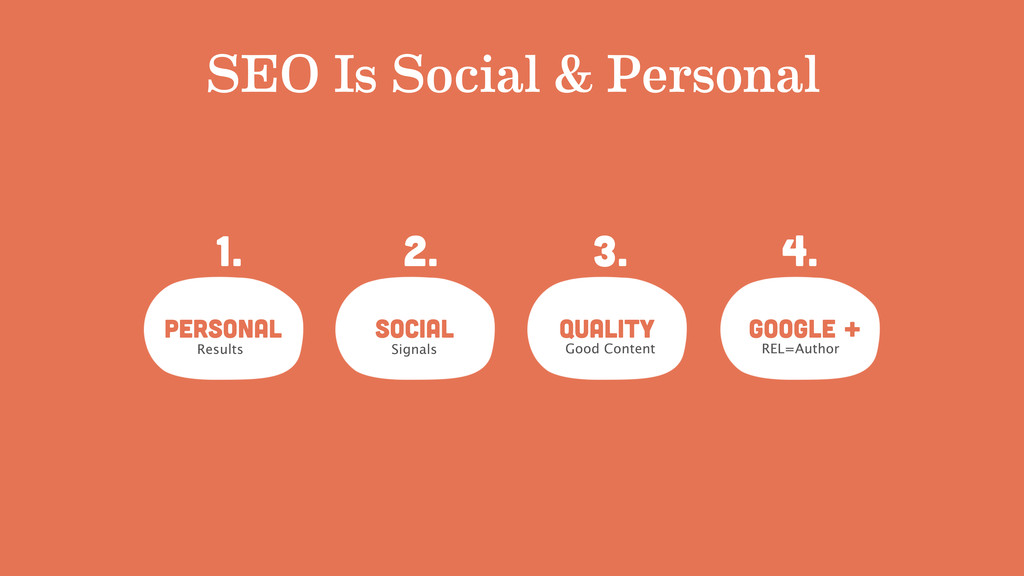 Google + Personal Social Quality Results Signal...