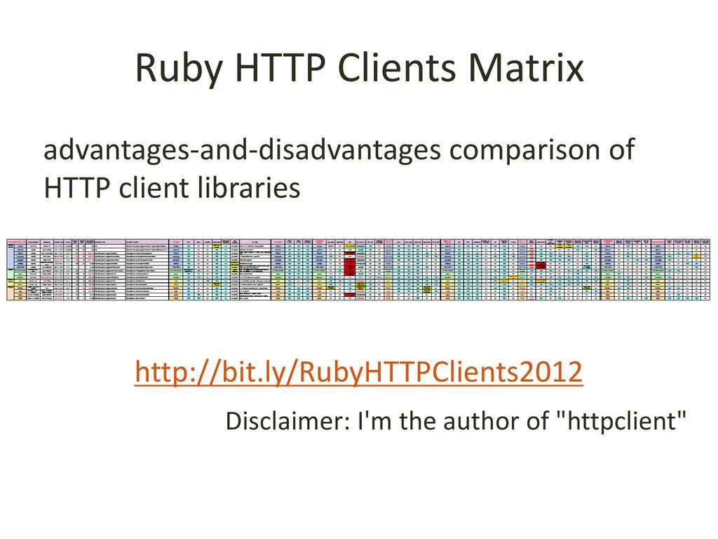 Ruby HTTP Clients Matrix advantages-and-disadva...