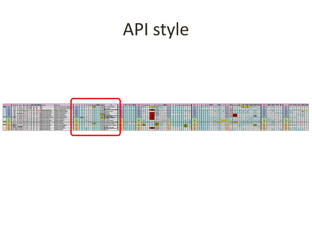 API style