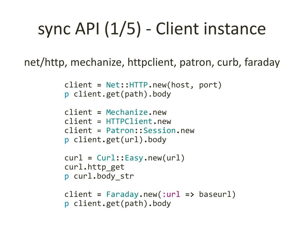 sync API (1/5) - Client instance net/http, mech...