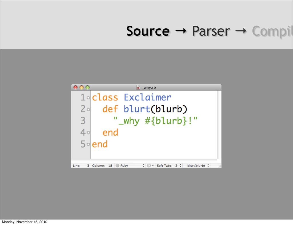 Source → Parser → Compil Monday, November 15, 2...
