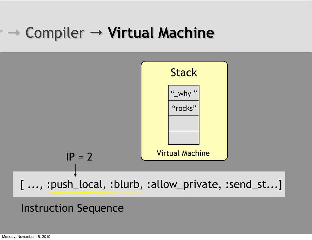 Virtual Machine [ ..., :push_local, :blurb, :al...