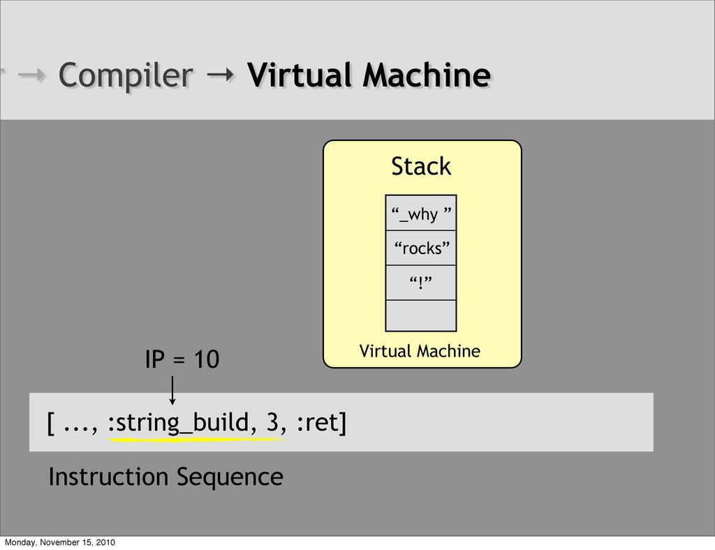 Virtual Machine [ ..., :string_build, 3, :ret] ...