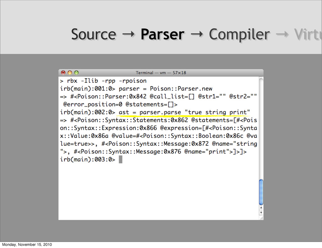 Source → Parser → Compiler → Virtu Monday, Nove...