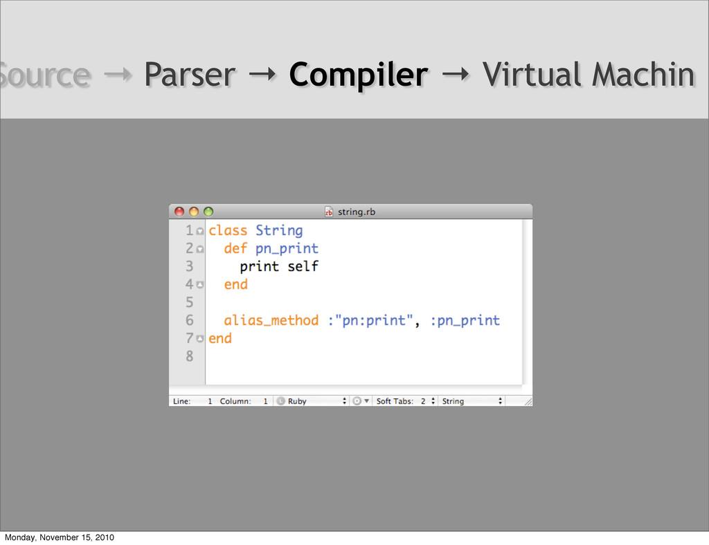 Source → Parser → Compiler → Virtual Machin Mon...