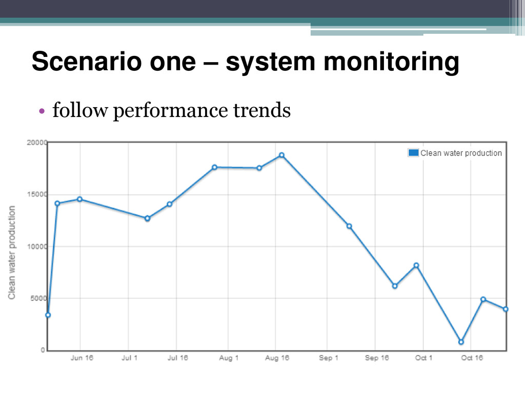 Scenario one – system monitoring • follow perfo...