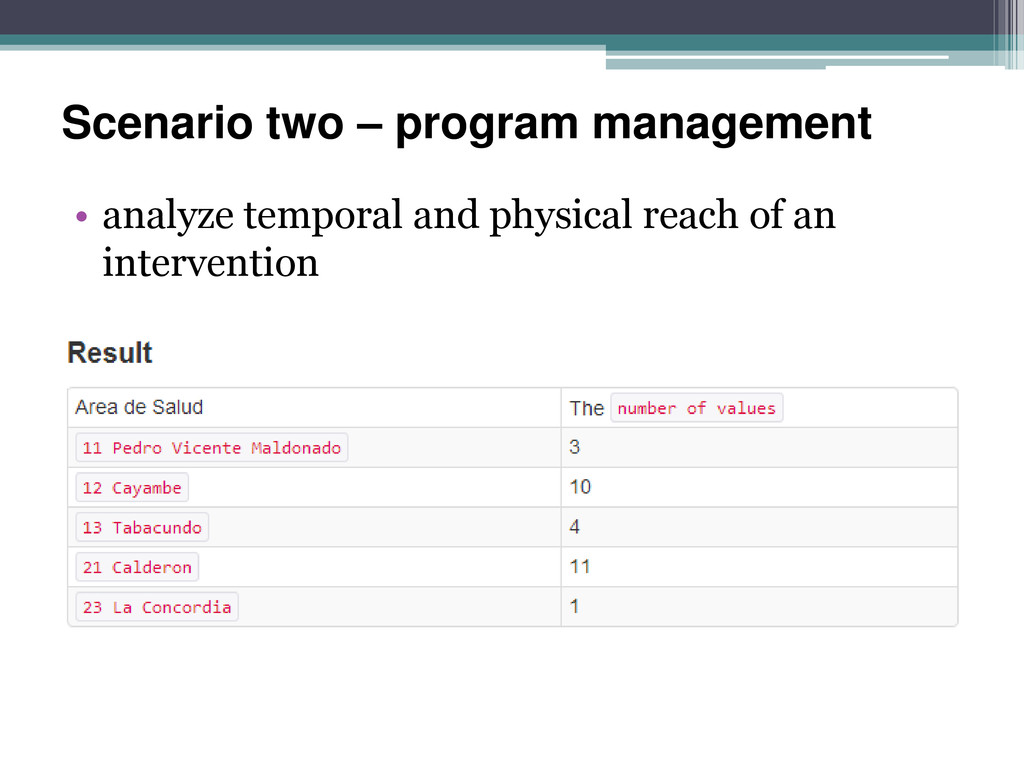Scenario two – program management • analyze tem...