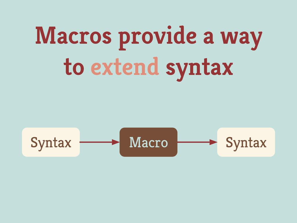 Macros provide a way to extend syntax Syntax Sy...