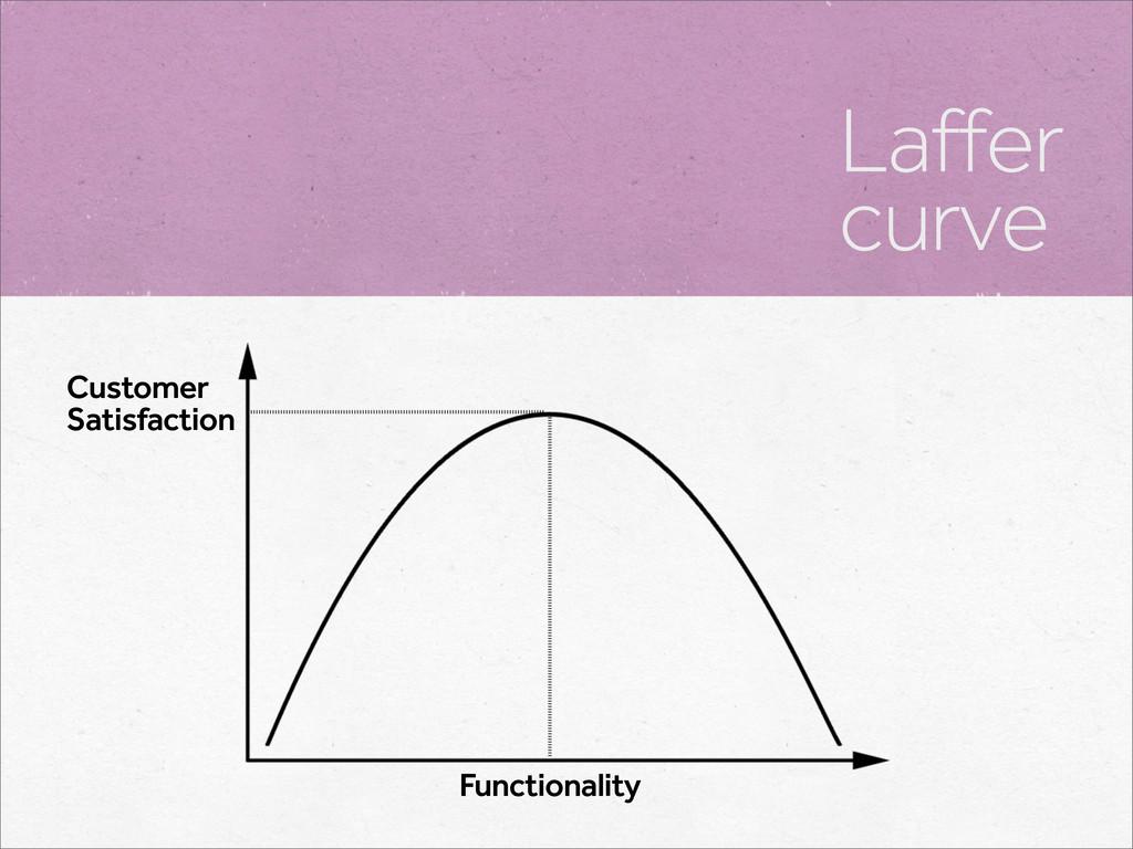 Laffer curve Functionality Customer Satisfaction